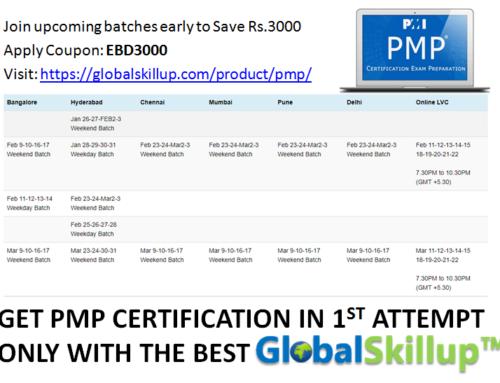 PMP Training Schedule 2019